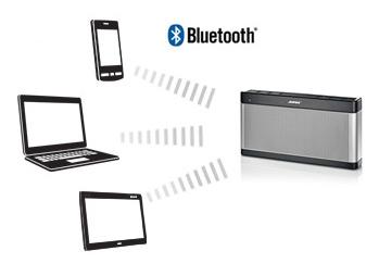Bluetooth-Connexion-SoundLink-III-Control-Sound