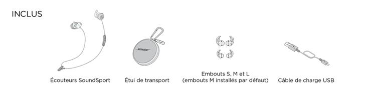 Contenu de la boite Écouteurs sans fil SoundSport®