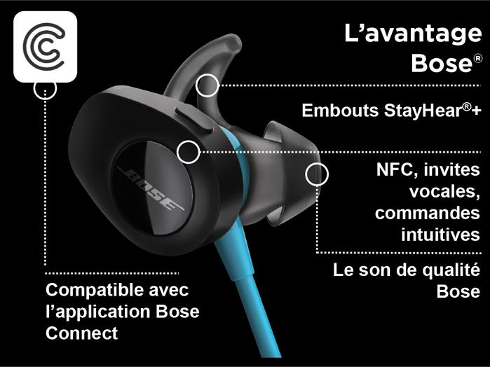 Caractéristiques écouteurs sans fil Bose® SoundSport