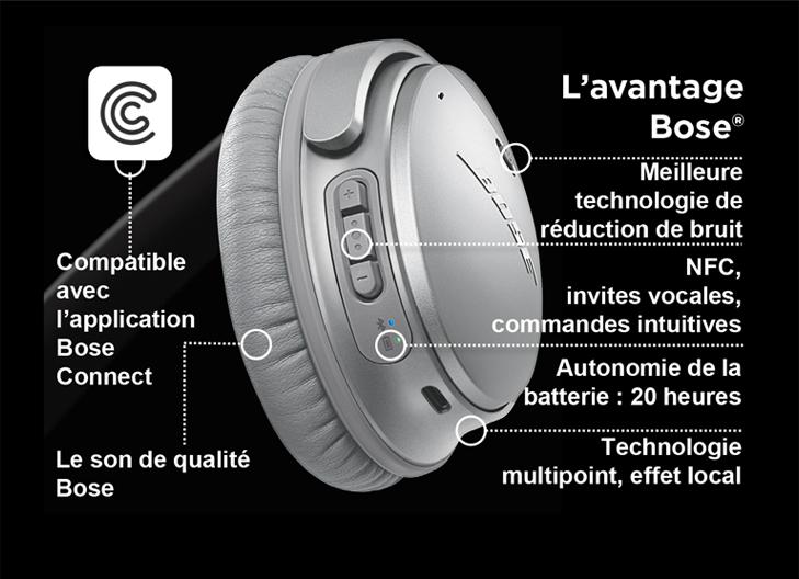 Caractéristiques casque sans fil Bose® QuietComfort® 35