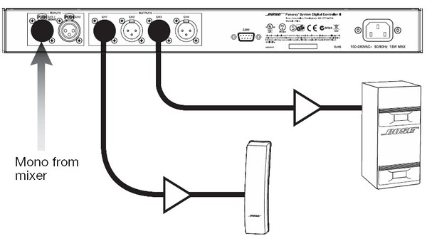 panaray u00ae system digital controller ii