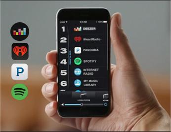 Contrôler Une Application Puissante Système Audio Wi-Fi Bose SoundTouch 20 série 3 Control Sound