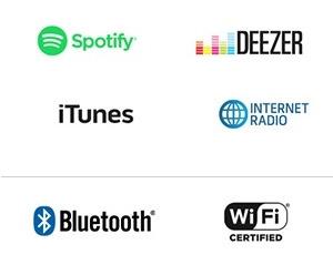 Explorer votre musique avec le système SoundTouch pour Wave Music System IV